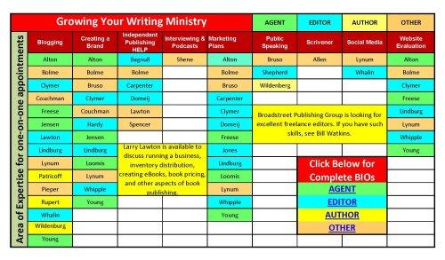 chart-grow-writing-ministry2