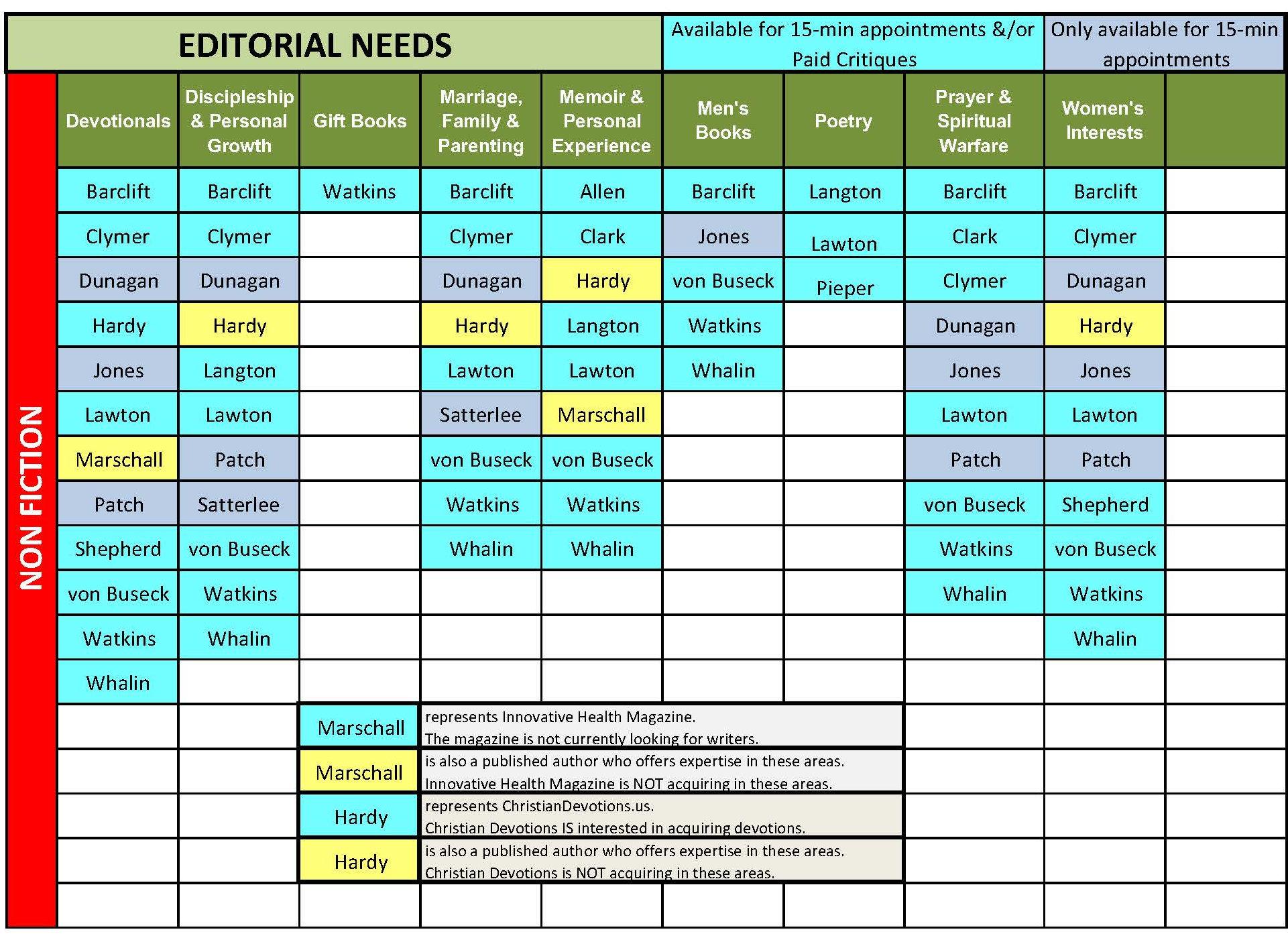 Editors Chart NF p 2.jpg